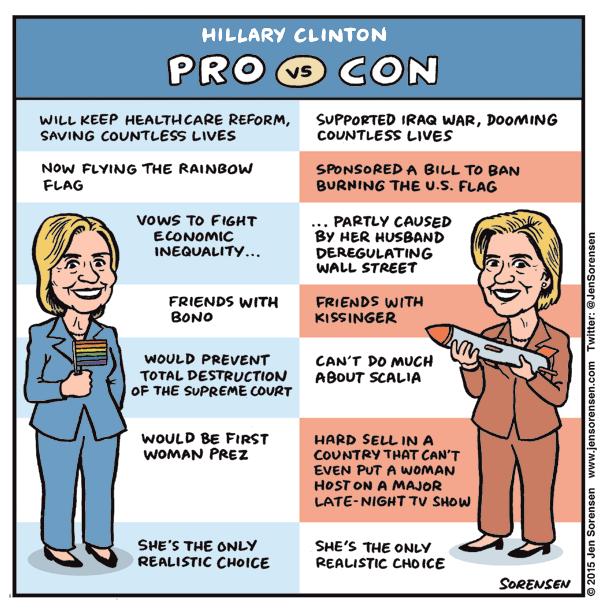 HillaryProCon_Sorensen
