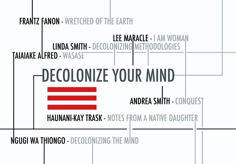decolonize-your-mind