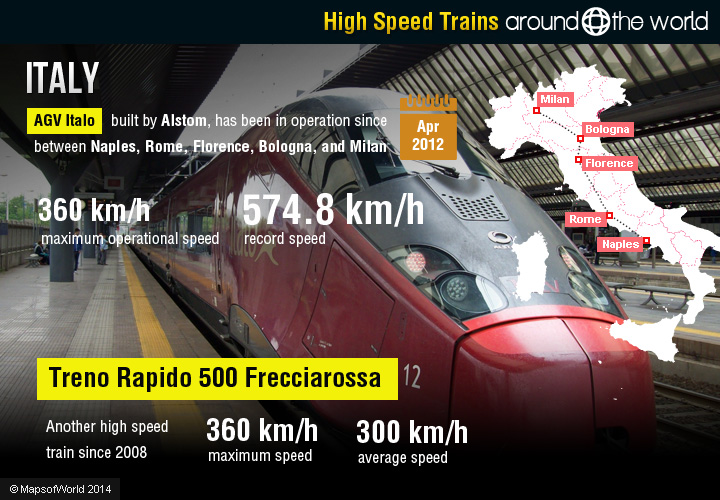 high-speed-train-italy