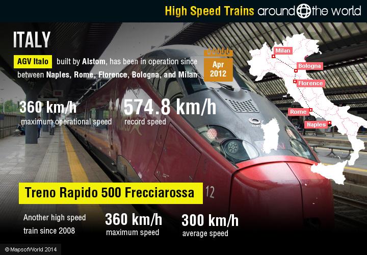 high-speed-train-italy
